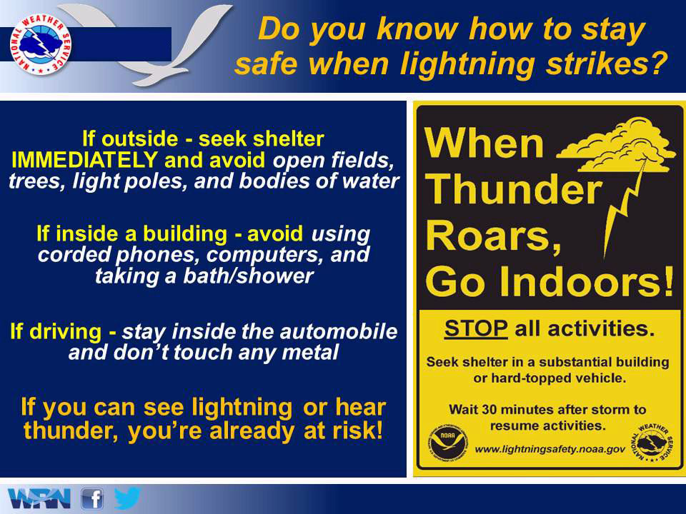 When Thunder Roars, Go Indoors!® – Shelby Ohio Weather
